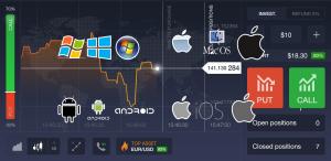 Tải Ngay IQ Option Phiên Bản Cho Android, iOS, Windows, Mac OS